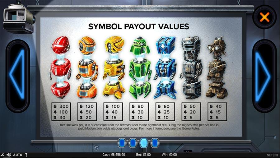 wild-o-tron 3000 paytable