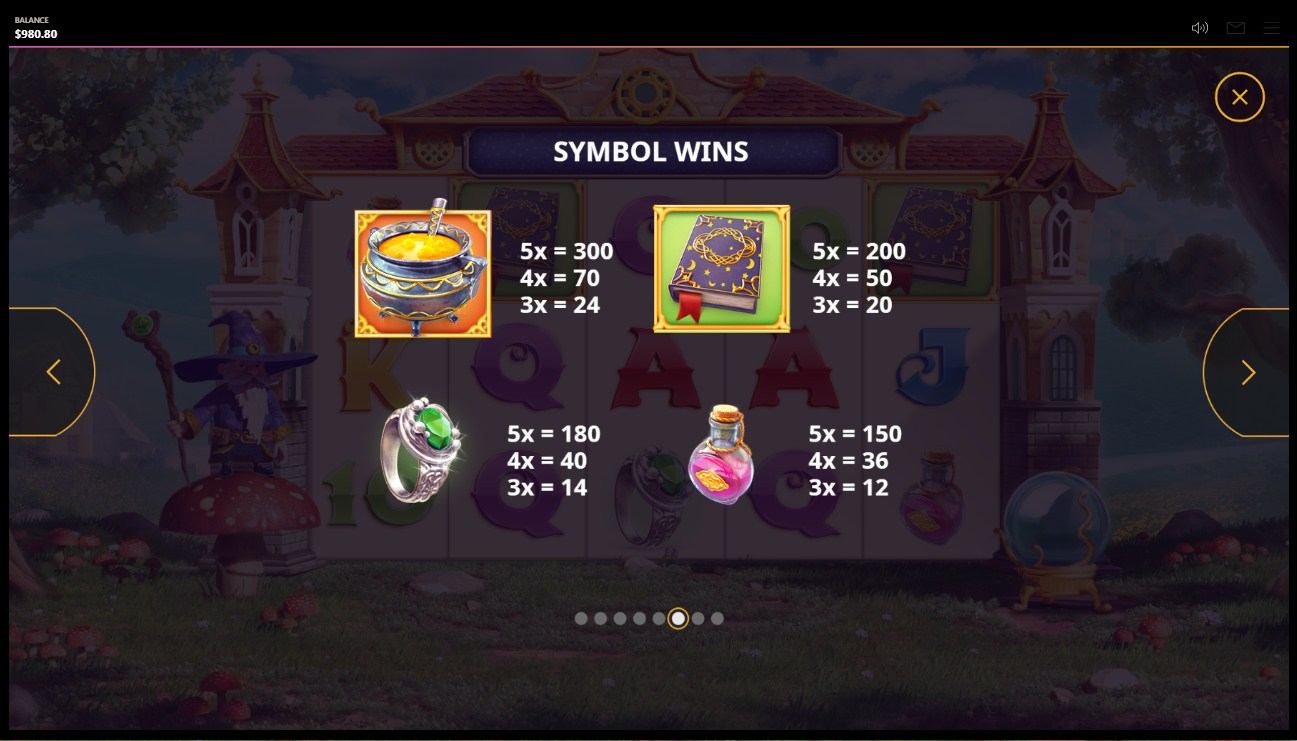 Tumble Dwarf slot paytable