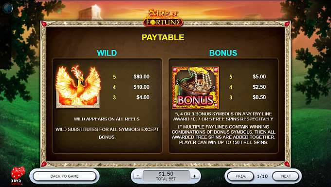 fire n' fortune slot paytable