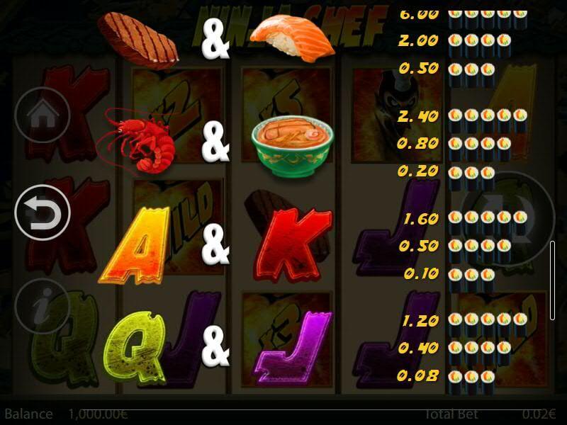 ninja chef slot paytable