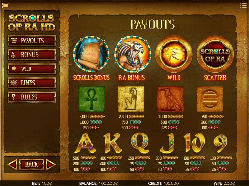 scrolls of ra hd paytable