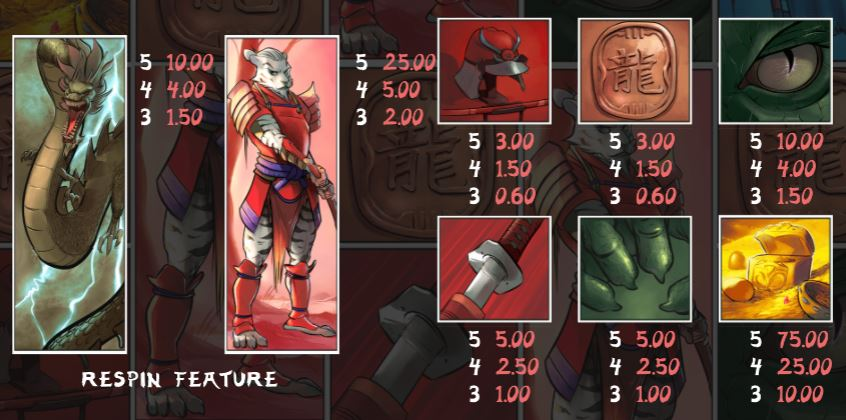 samurai ken paytable