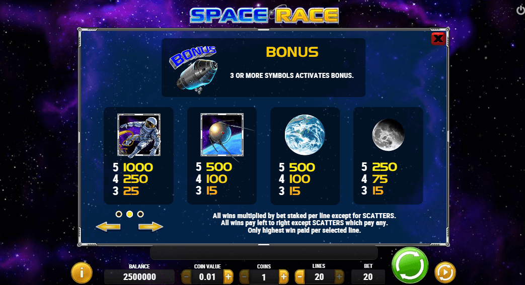 space race slot paytable