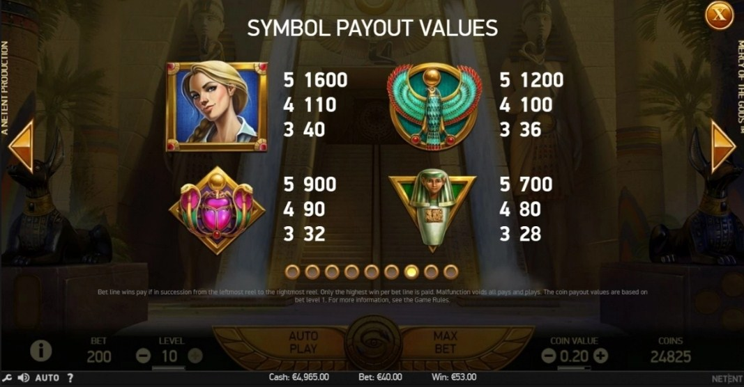 Mercy of the Gods Slot Paytable