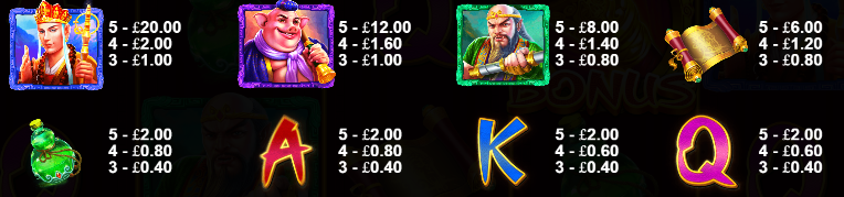 Monkey Warrior Slot Paytable