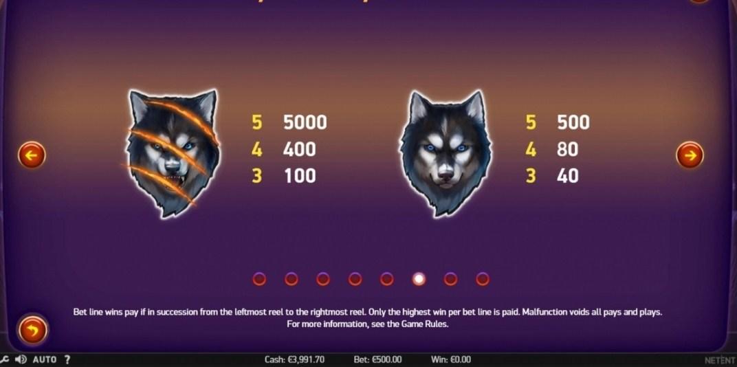 Spinsane Slot Paytable