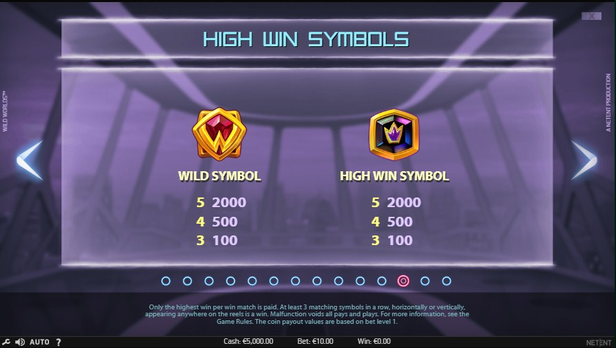Wild Worlds Slot Paytable