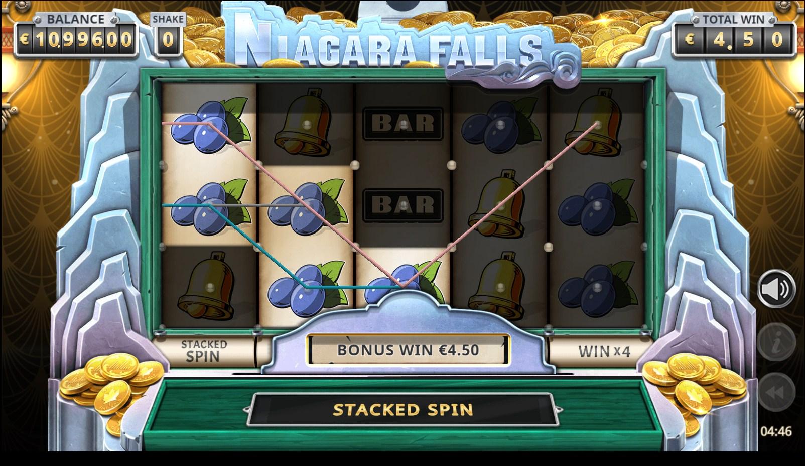 Niagara Falls Slot Gameplay