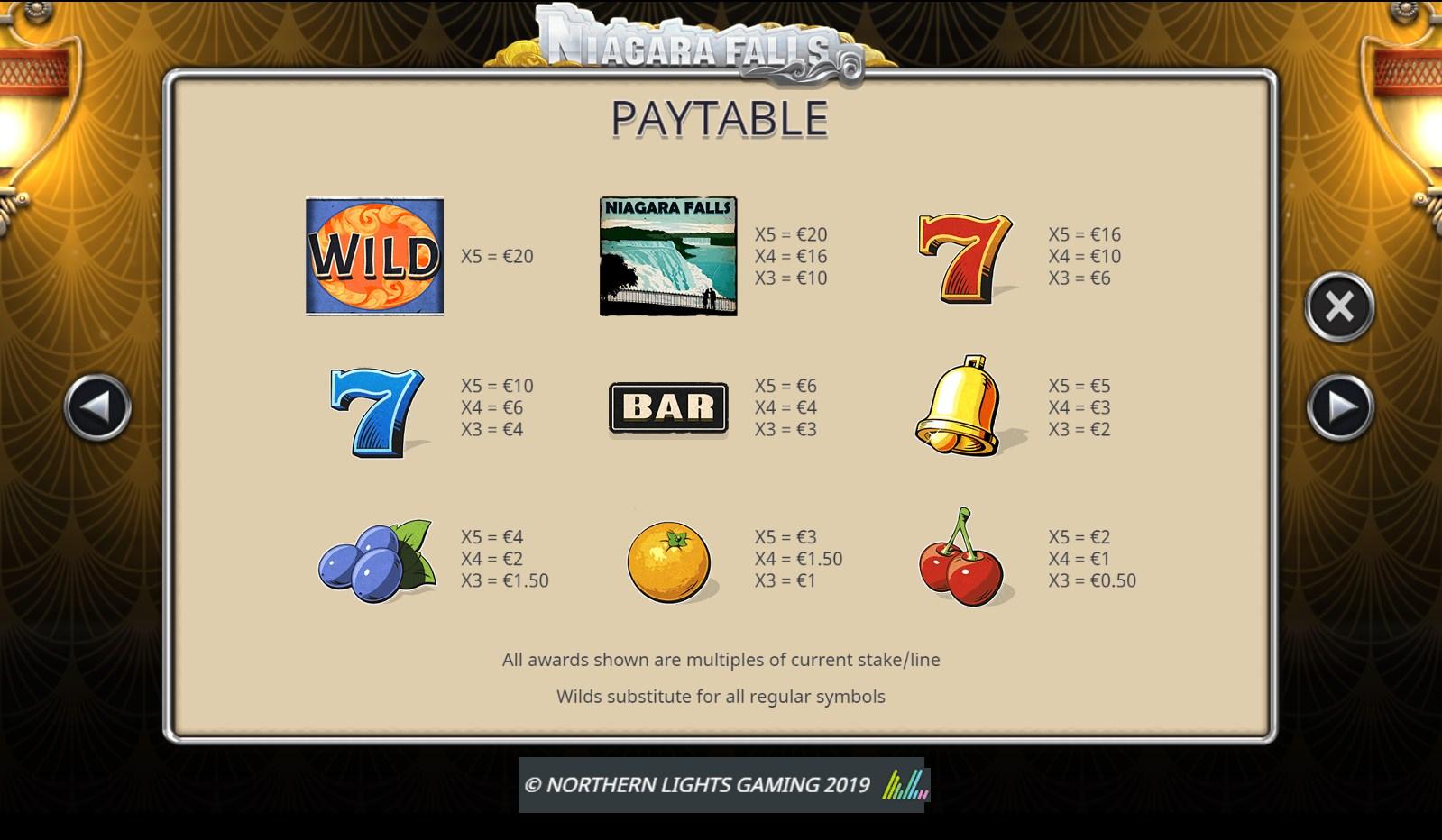 Niagara Falls Slot Paytable
