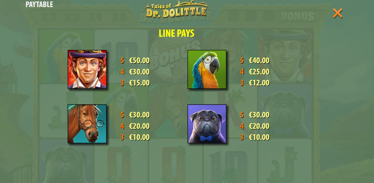 Tales of Dr. Dolittle Slot Paytable