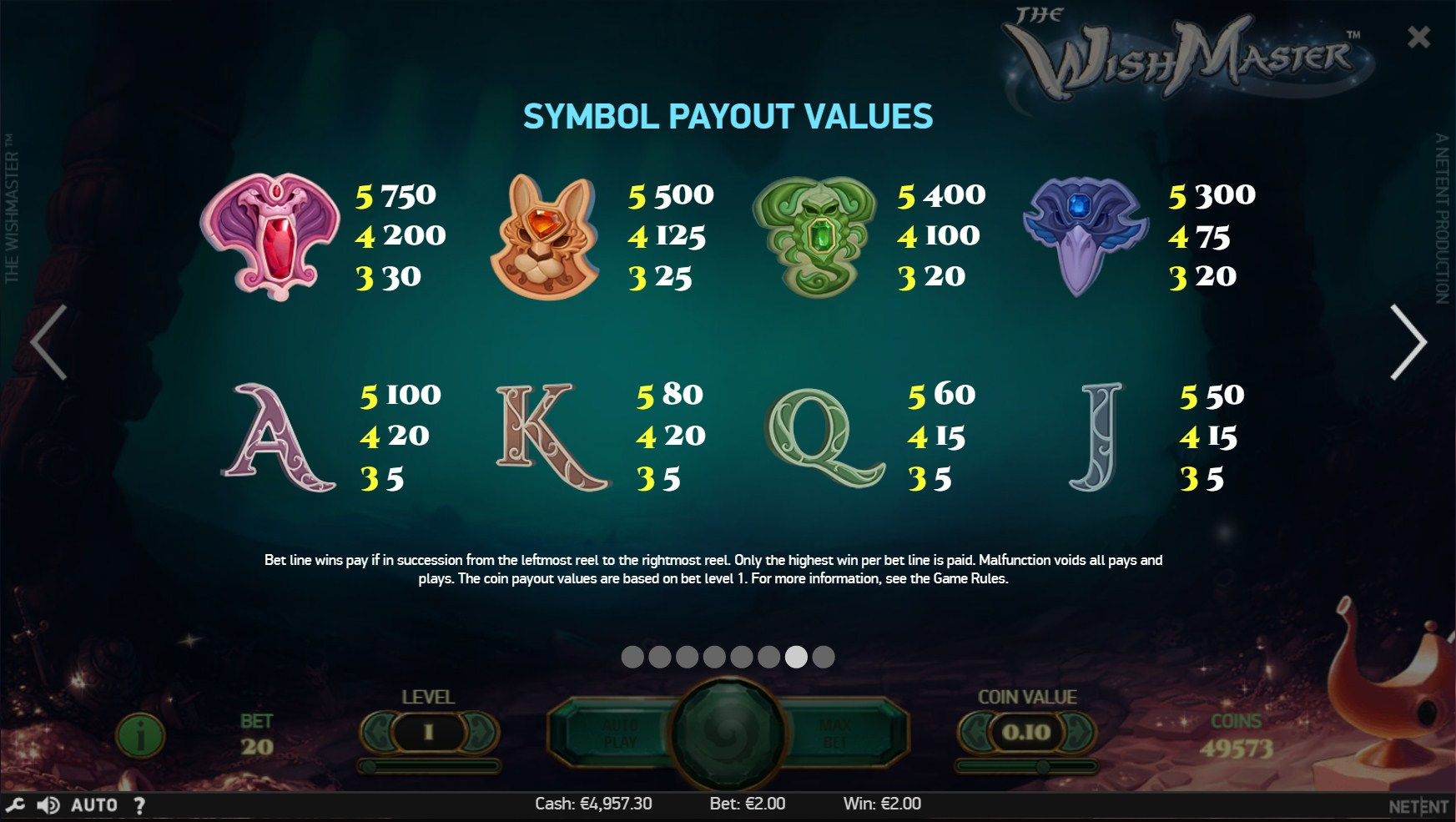 The Wish Master Slot Paytable