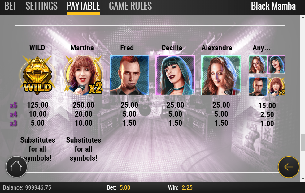 Black Mamba slot paytable