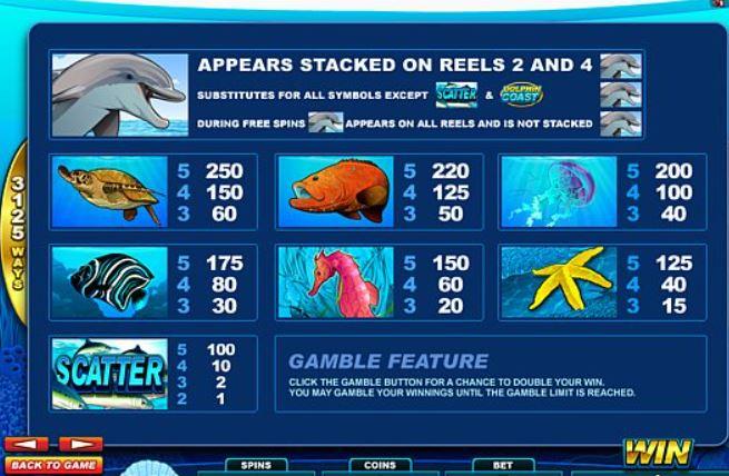Dolphin Coast slot paytable