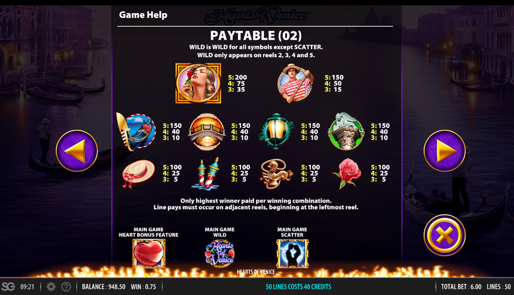 Hearts of Venice slot paytable