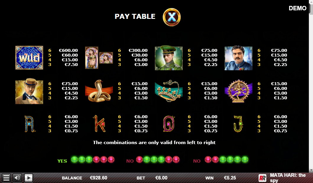 Mata Hari the Spy slot paytable