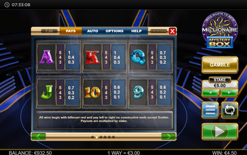 Millionaire Mystery Box slot paytable