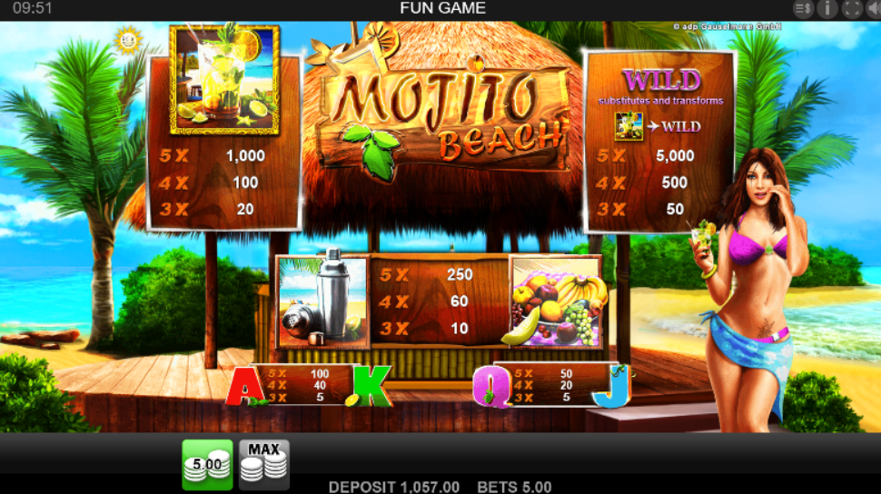 Mojito Beach slot paytable