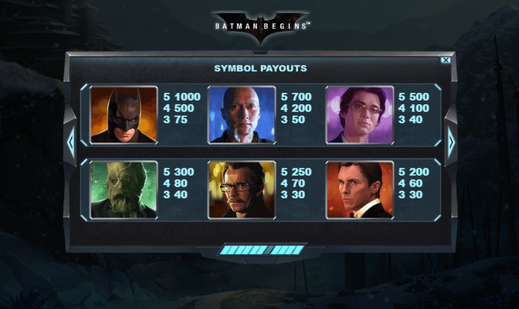 Batman Begins slot paytable