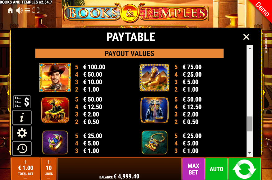 Books and Temples slot paytable