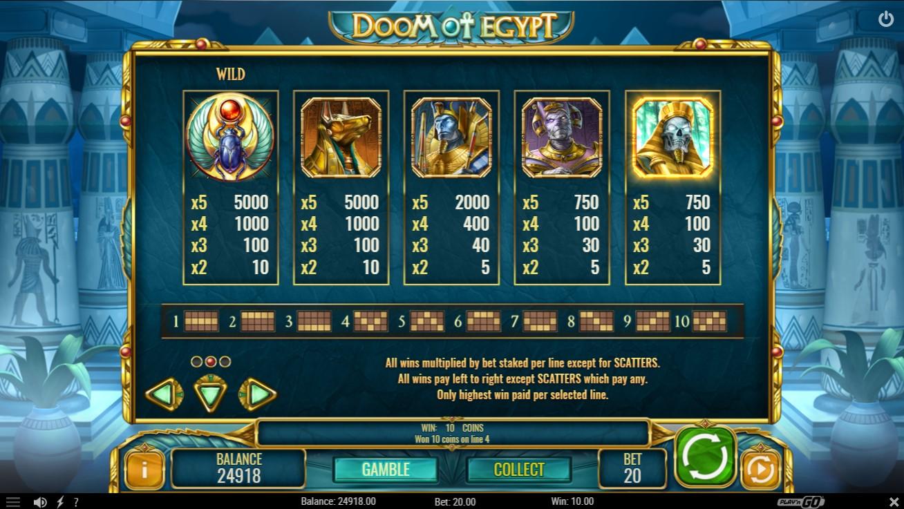 Doom of Egypt Slot Paytable
