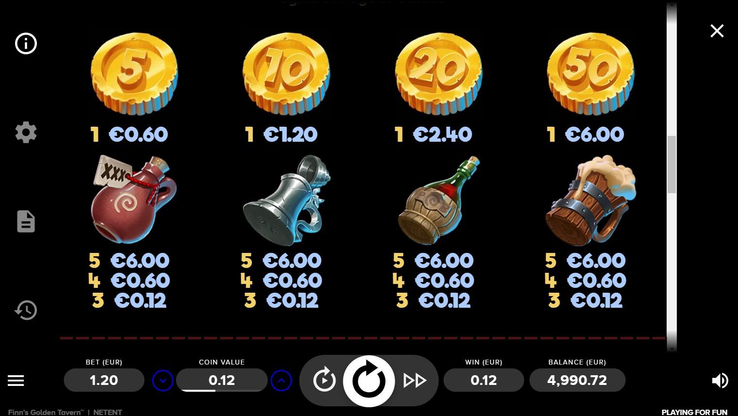 Finn's Golden Tavern Slot Paytable