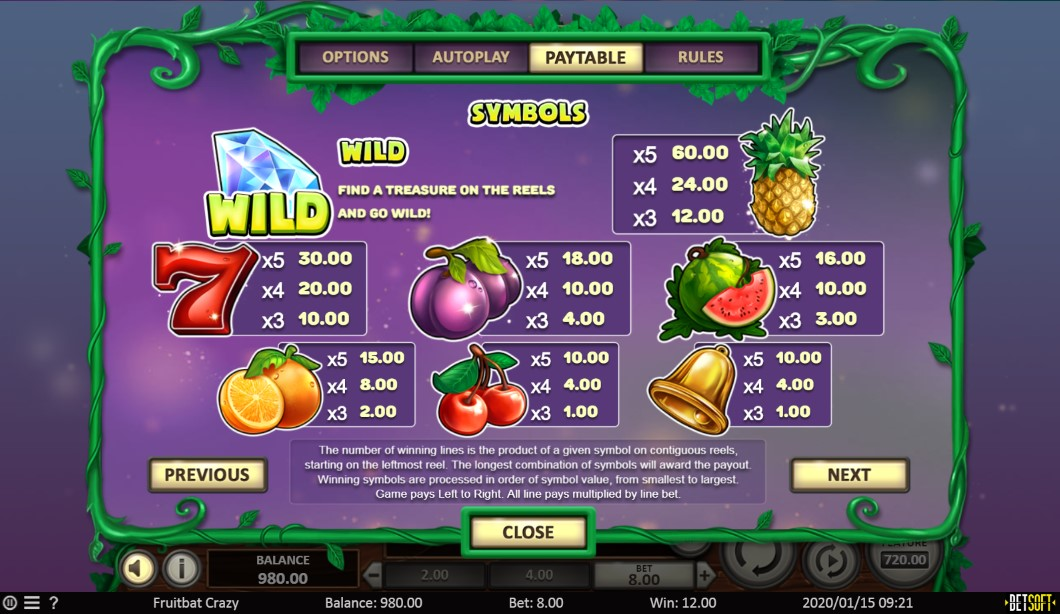 Fruit Bat Crazy Slot Paytable