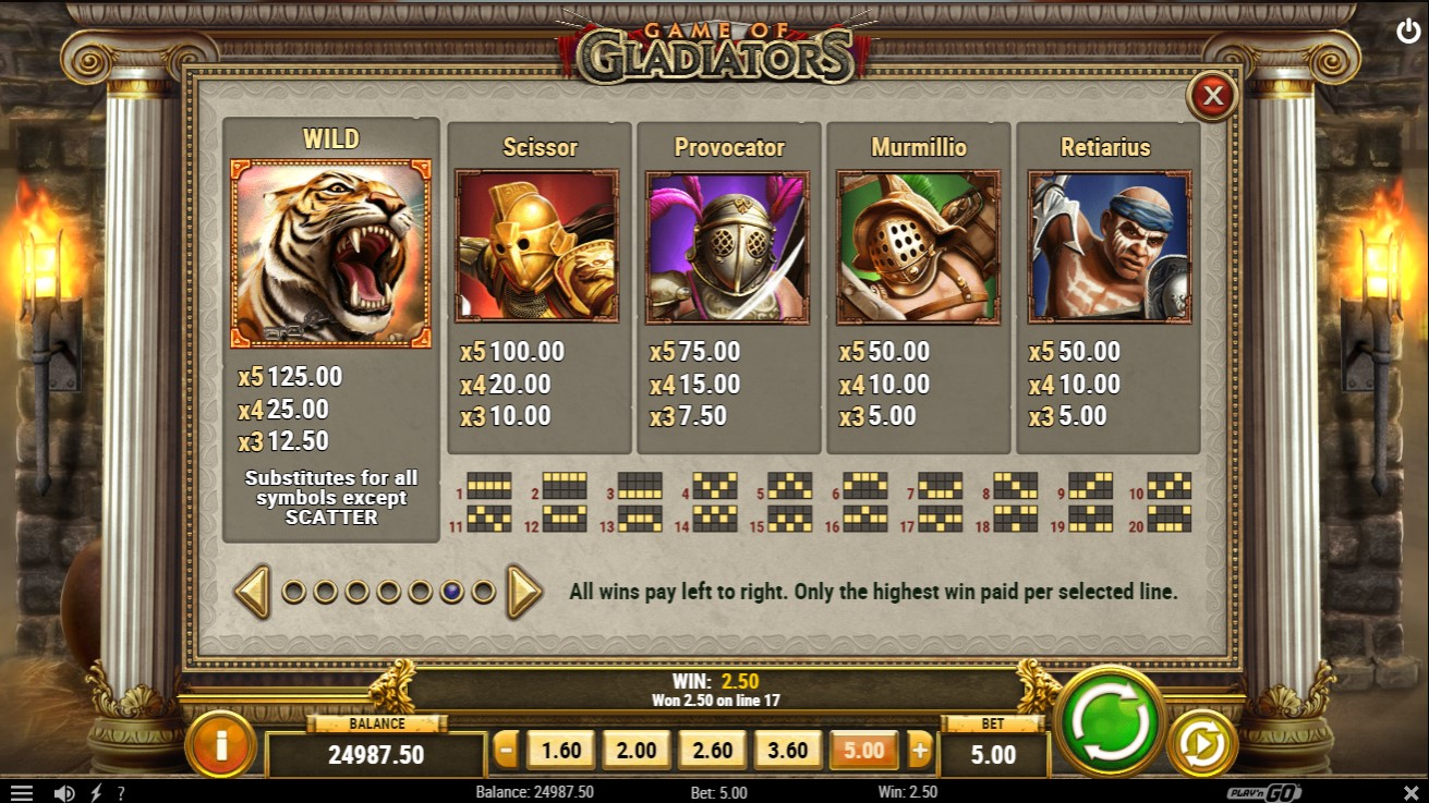 Game of Gladiators Slot Paytable
