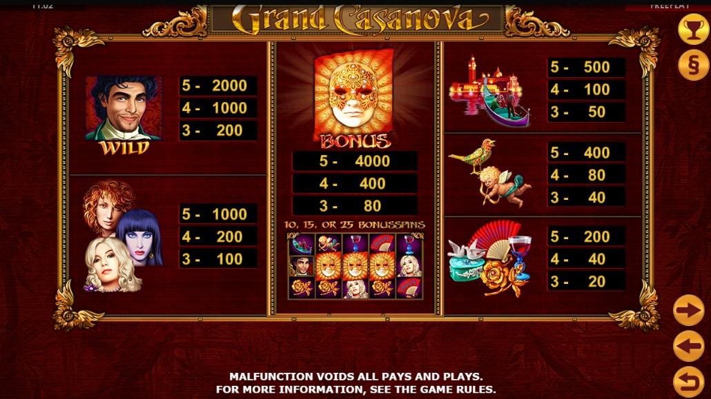 Grand Casanova Slot Paytable