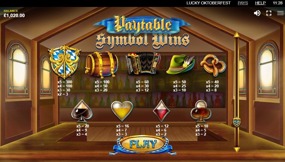 Lucky Oktoberfest Slot Paytable