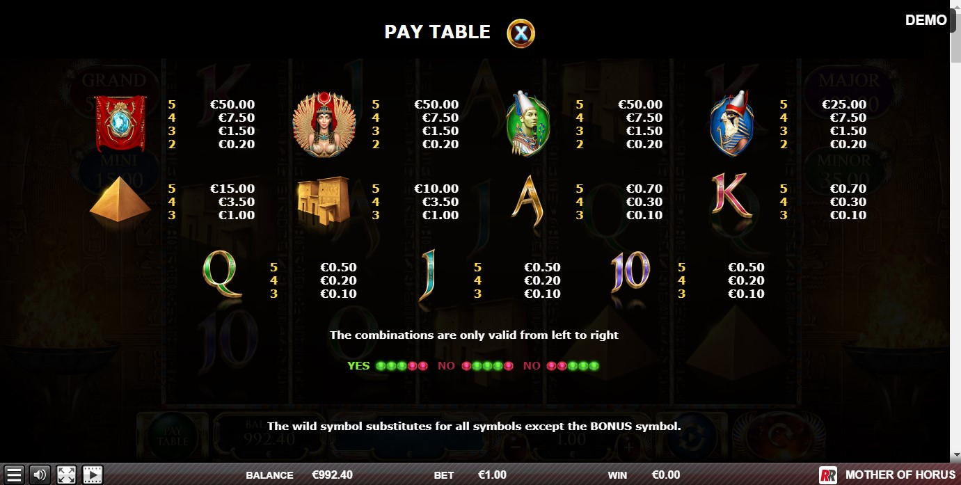 Mother of Horus Slot Paytable