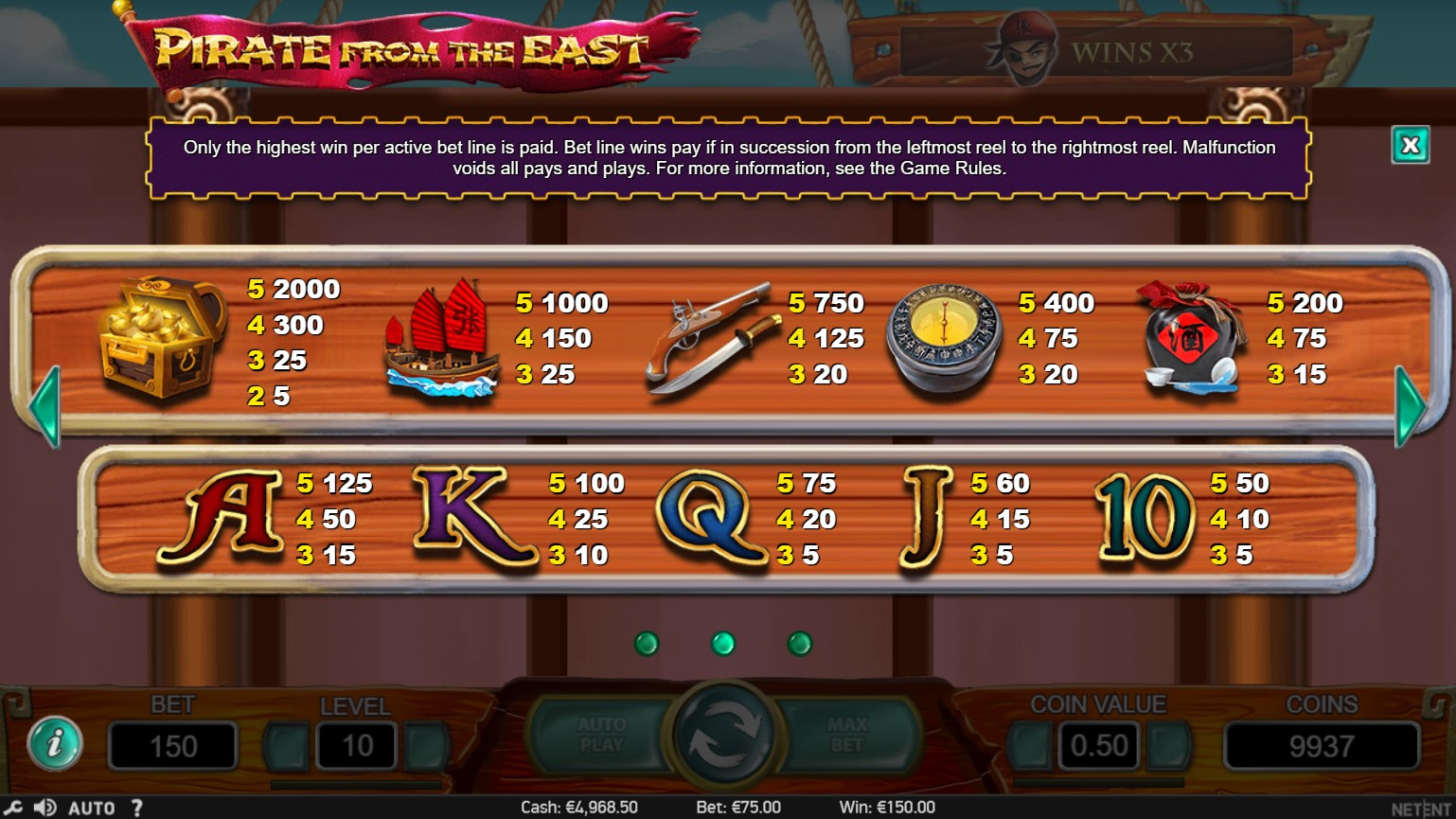 Pirate from the East Slot Paytable
