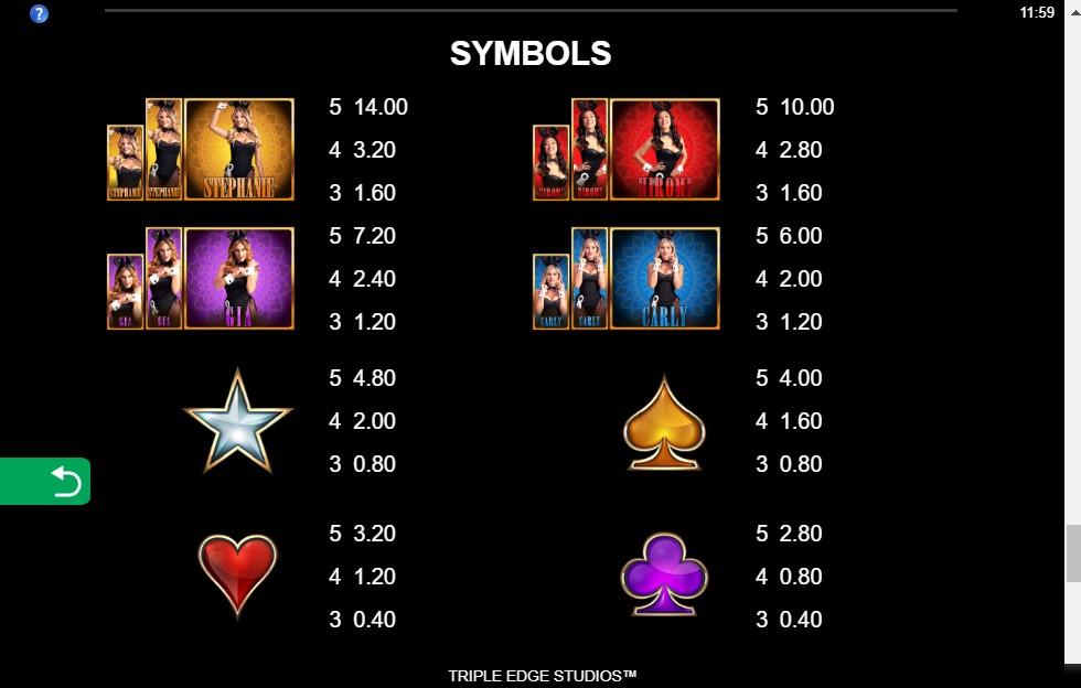 Playboy Gold Jackpots Slot Paytable