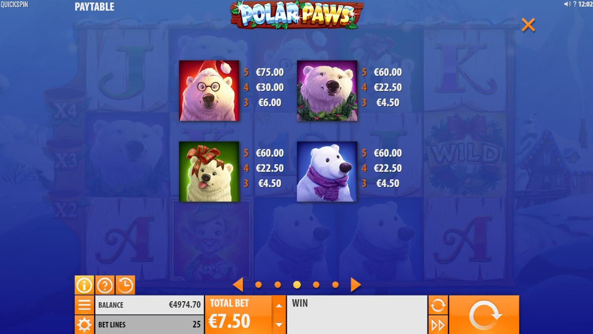 Polar Paws Slot Paytable