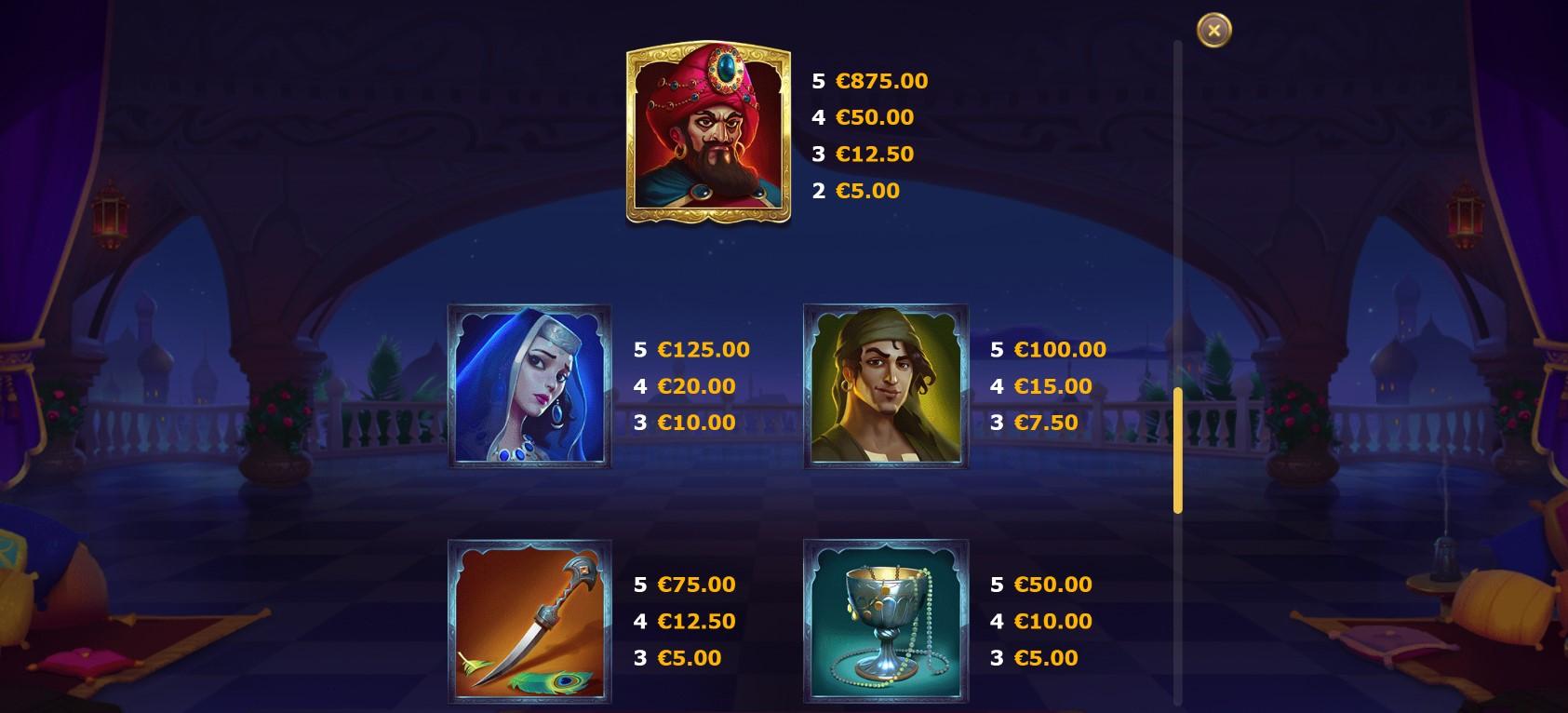 Sahara Nights Slot Paytable