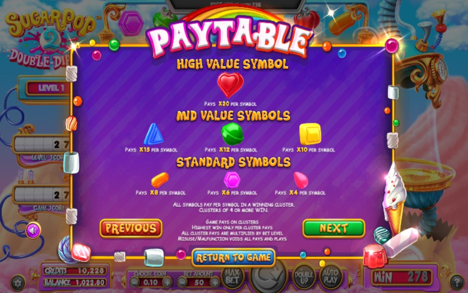 Sugar Pop 2 Double Dipped Slot Paytable