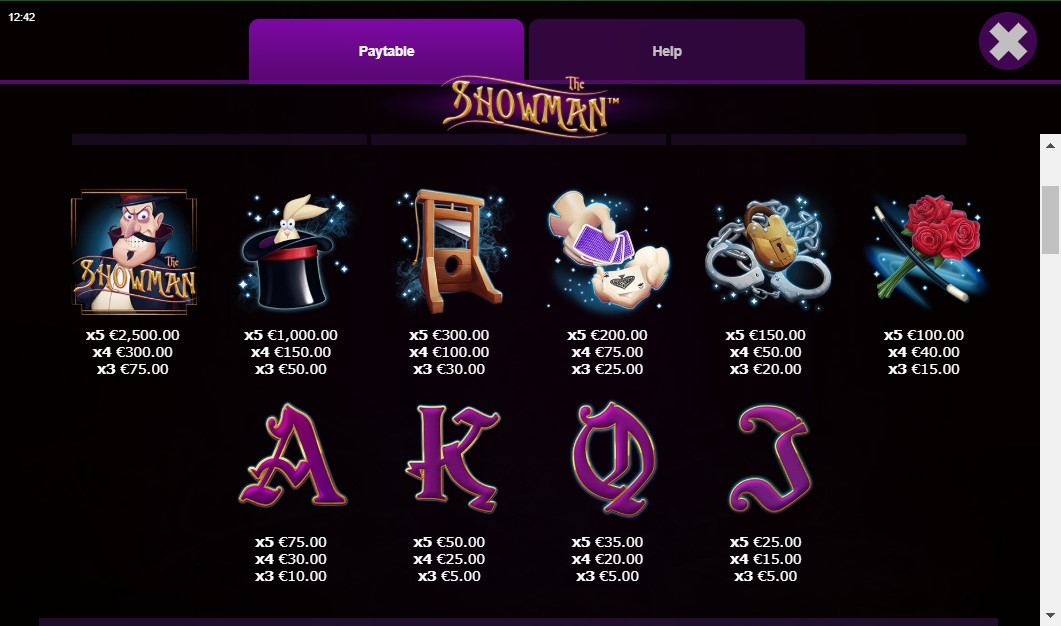 The Showman Slot Paytable