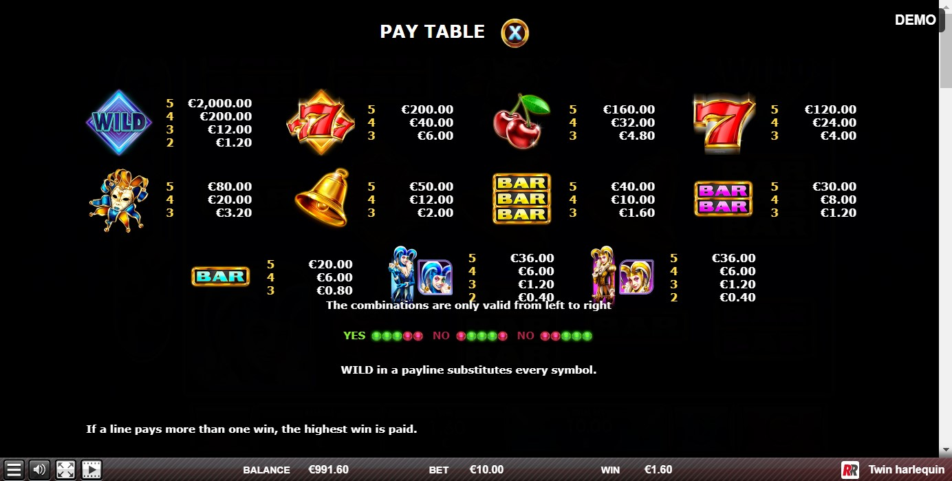 Twin Harlequin Slot Paytable