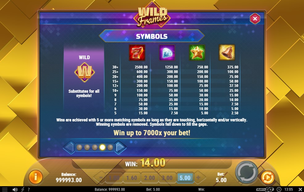 Wild Frames Slot Paytable