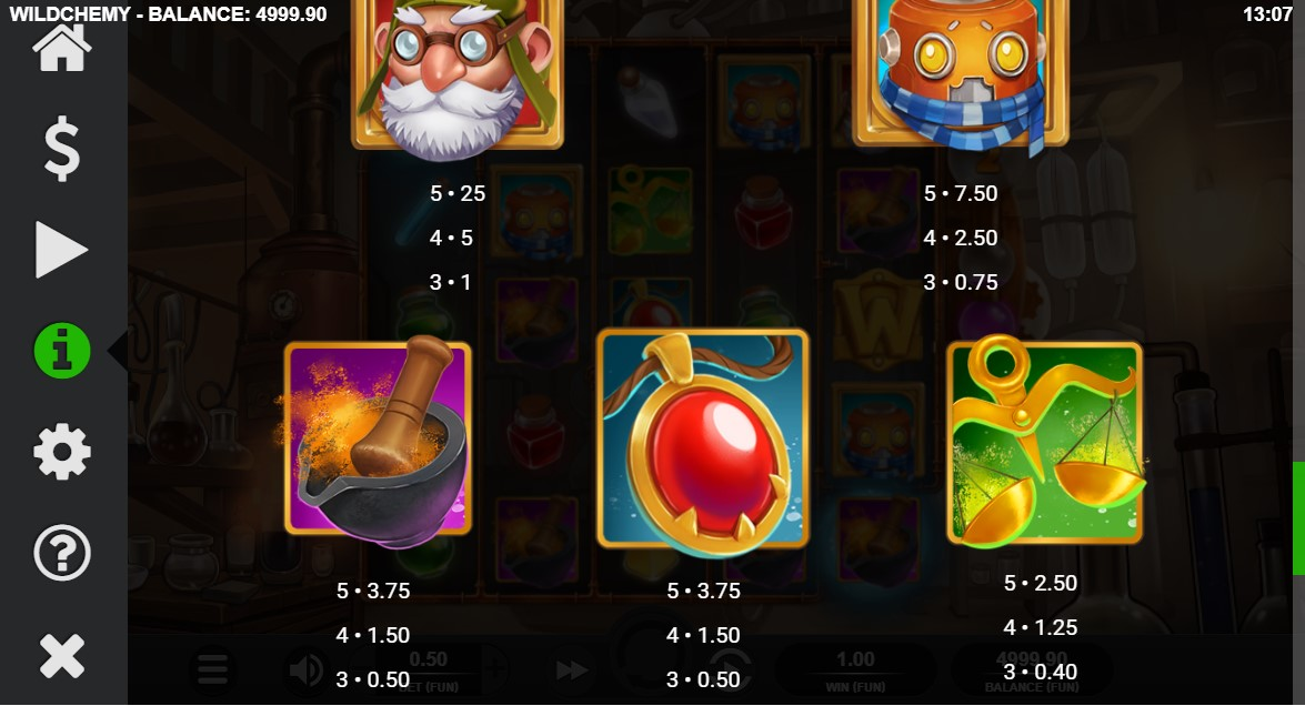 Wildchemy Slot Paytable