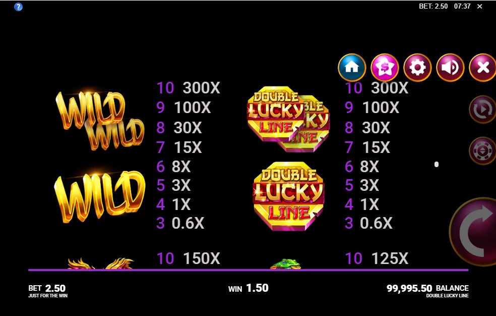 Double Lucky Line Slot Paytable