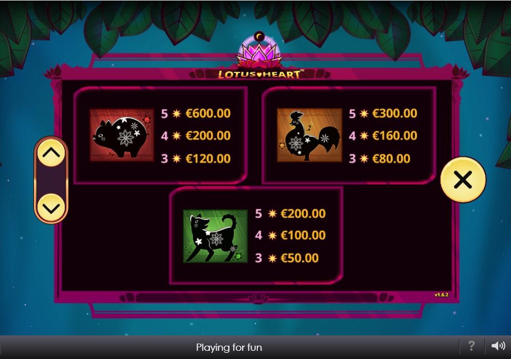 Lotus Heart Slot Paytable
