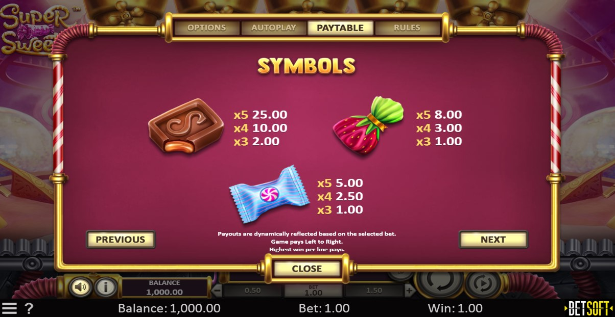 Super Sweets Slot Paytable