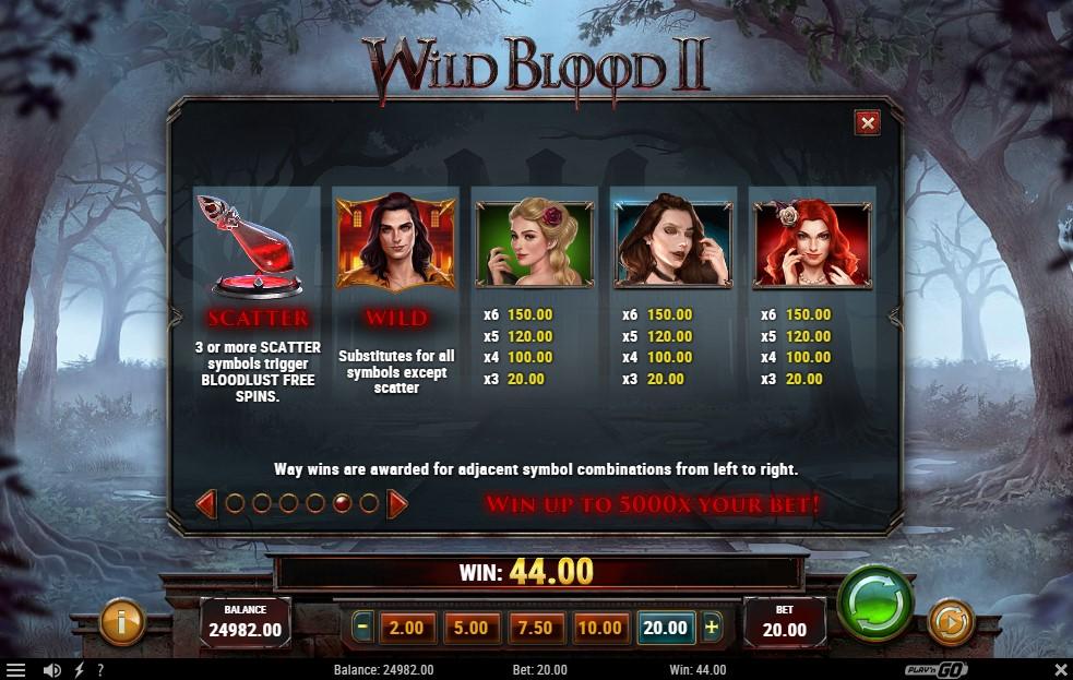 Wild Blood II Slot Gameplay