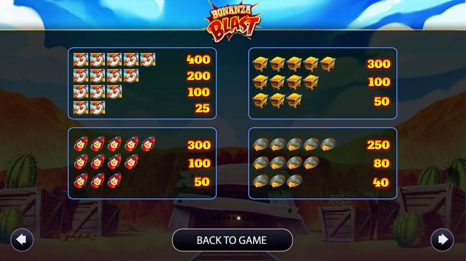 Bonanza Blast Slot Paytable