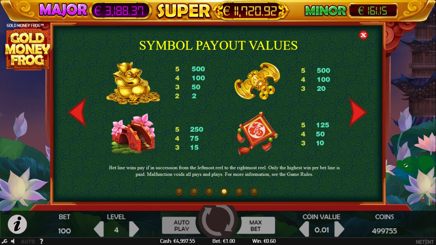 Gold Money Frog Slot Paytable