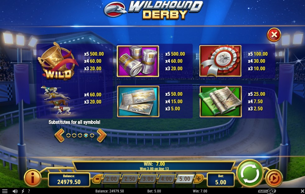 Wildhound Derby Slot Paytable