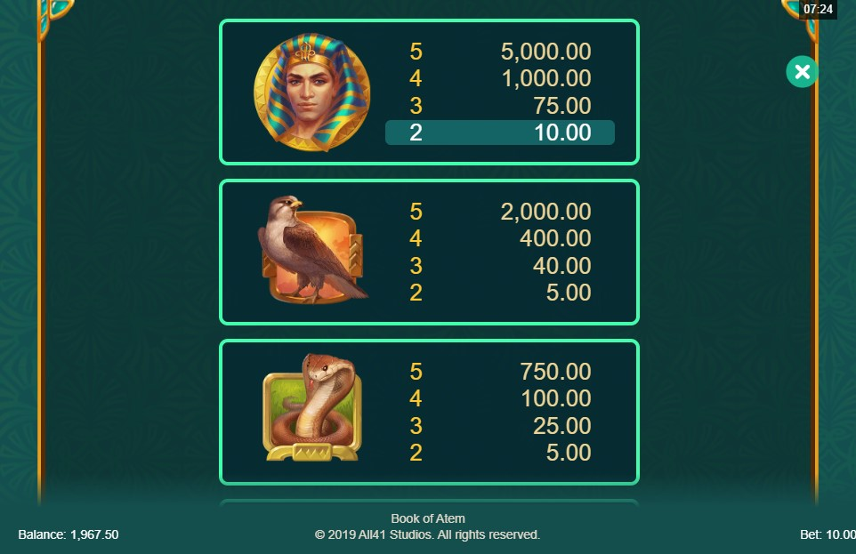 Book of Atem Slot Paytable