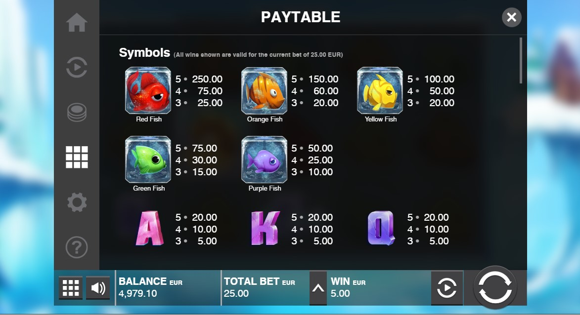 Ice Breaker Slot Paytable