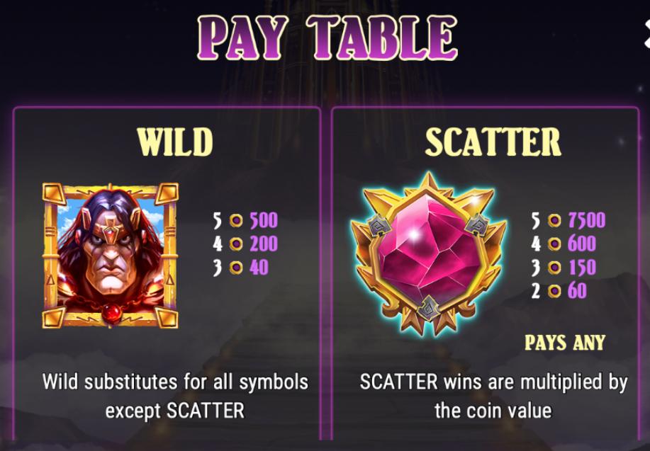 Mountain King Slot Paytable