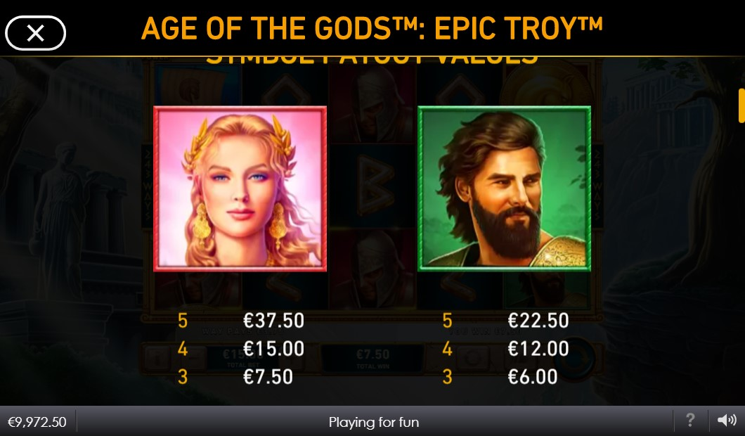 Age of the Gods: Epic TroySlot Paytable